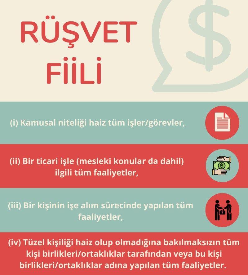RUSVETFIILI