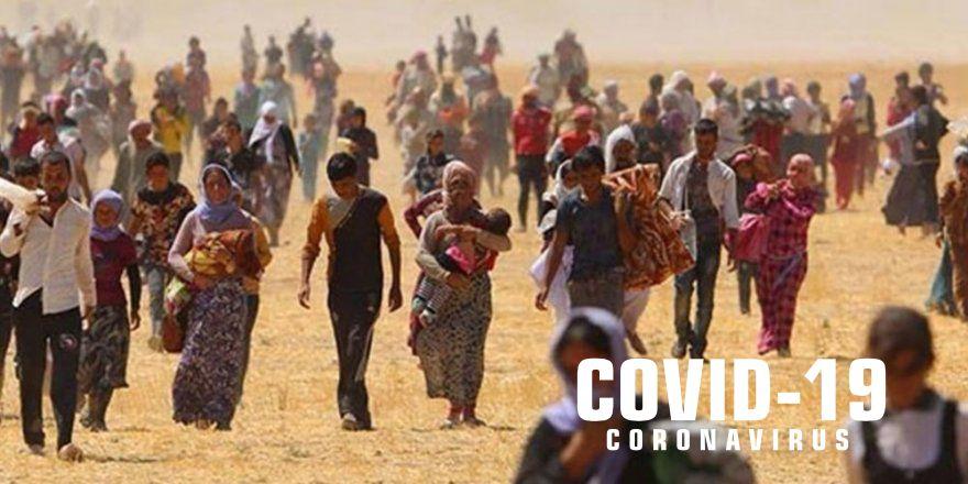 Dezavantajlı Grupların Salgın Hastalıklarla Mücadelesi: Mülteciler ve Sığınmacılar Özelinde Hukuki Bir Değerlendirme